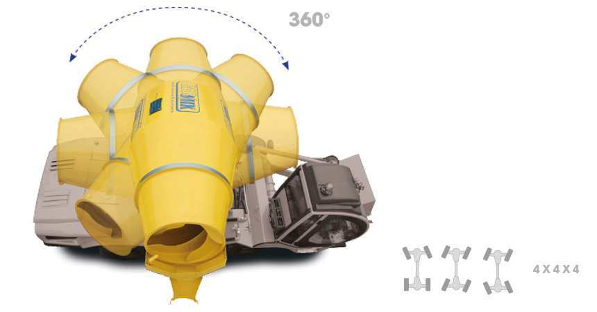 Xe trộn bê tông tự nạp liêu Carmix 3500TC